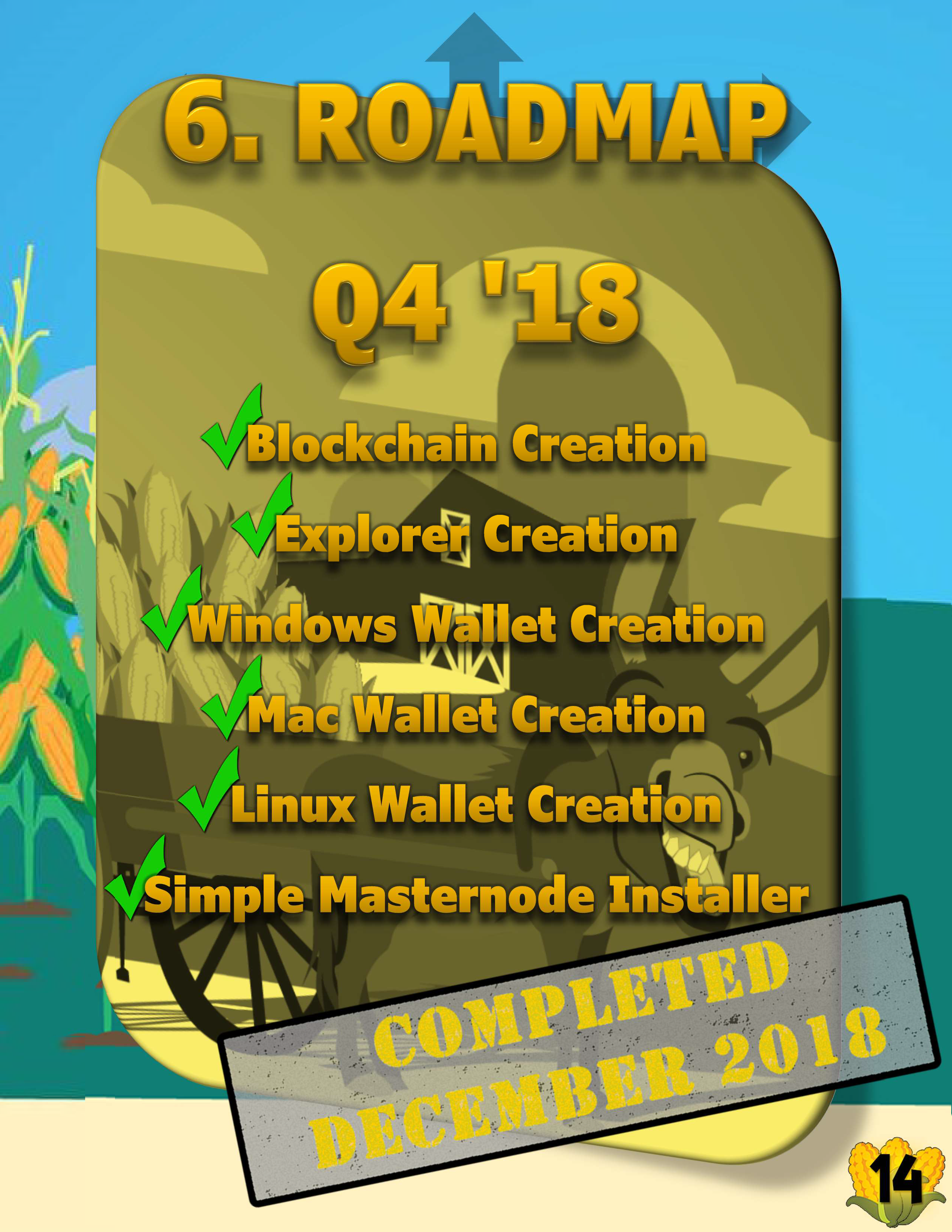 BitCornPaper v1